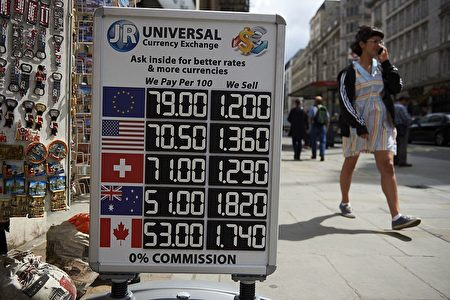 A woman walks past a notice board displaying the exchange rate for pound sterling to the Euro and other currencies, outside a money exchange store in central London on June 25, 2016, following the pro-Brexit result of the UK's EU referendum vote. The result of Britain's June 23 referendum vote to leave the European Union (EU) has pitted parents against children, cities against rural areas, north against south and university graduates against those with fewer qualifications. London, Scotland and Northern Ireland voted to remain in the EU but Wales and large swathes of England, particularly former industrial hubs in the north with many disaffected workers, backed a Brexit. / AFP / NIKLAS HALLE'N (Photo credit should read NIKLAS HALLE'N/AFP/Getty Images)