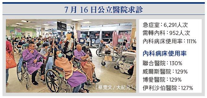 7月16日公立医院求诊。(蔡雯文/大纪元)