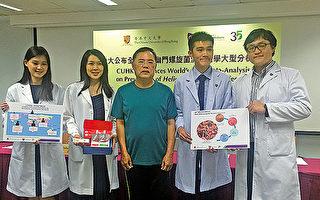 中大研究:幽门螺旋菌亚洲感染率过半