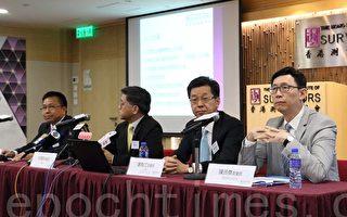 香港測量師學會提土地房屋七建議