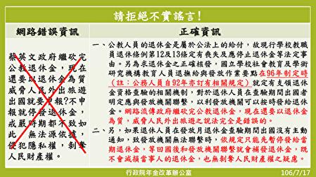 針對網路謠言,年金改革委員會發出新聞稿駁斥。(圖/年金改革委員會提供)