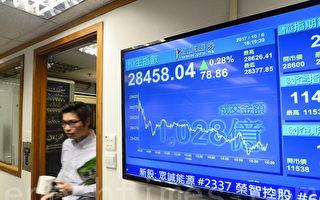 中港爆金融危机全球最高