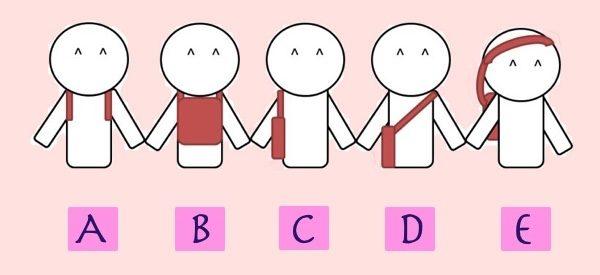 A、B、C、D、E,你選擇哪一個?(大紀元製圖)