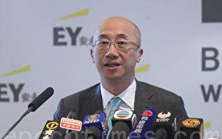 香港IPO集資額居全球第三