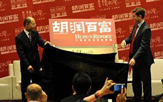 逾半中国富二代 不想继承家族企业