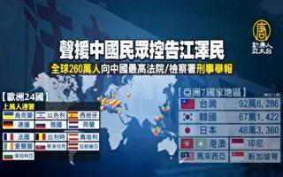 美公布人權惡棍名單 專家:江澤民是罪魁