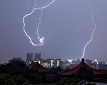 有預言稱,中國2018將有大變動。(Feng Li/Getty Images)