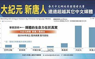 李靖宇:台湾媒体被掐住咽喉?背后黑手是中共
