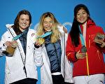 平昌冬奧會13日:歐美囊括8金