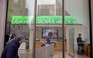 美股驟跌震動全球股市 是偶爾還是大調整?