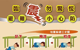 台地震防灾该如何做 保命三步骤