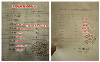 陕西神木石角塔村、李家塔村的集体扶贫煤矿被12名官员霸占,至今未还。图为被霸占后,改名为东梁煤矿的各个关于的股份比例。(受访者提供/大纪元合成)