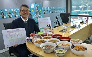香港76%湯粉麵鈉含量超標