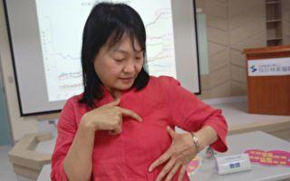 乳癌罹患率不降反升 不会痛是关键