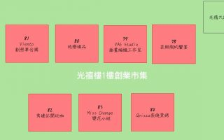 元培科大就业博览会 2900职缺锁定医事人才