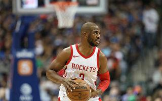 NBA火箭再刷新紀錄 基本鎖定常規賽頭名