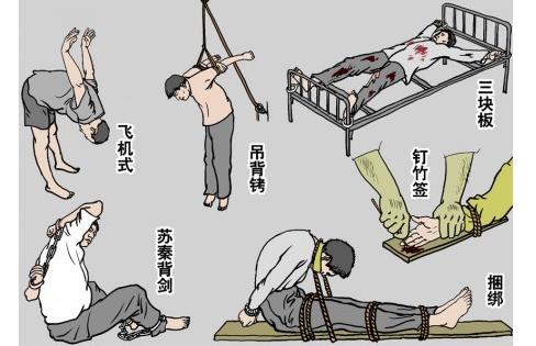 中共部份酷刑示意圖。(明慧網)