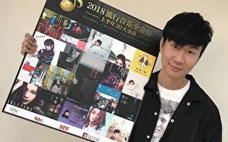 全金榜上半年20大金曲 林俊傑專輯風光登頂