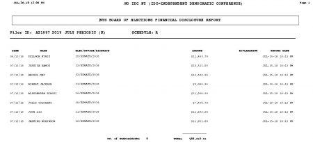No IDC NY政治行動組織的財務報告顯示其向劉醇逸捐助11,693.38美元,超過州參議員初選最多可接受7千美元捐款的上限。