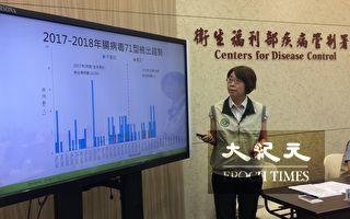 肠病毒伊科11型 重症死亡率高