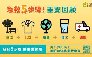 炎夏热伤害   牢记三要诀五步骤