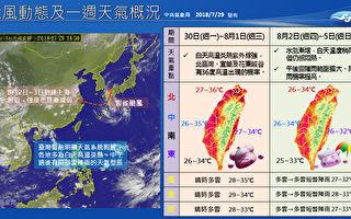 台高温警特报 北、宜花东严防热伤害