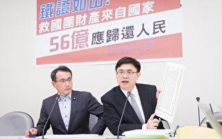 救國團黨產爭議 藍綠交鋒