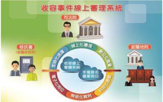 台司法院:收容事件審理 全面e化