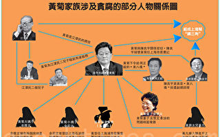 周晓辉:北京高调纪念江心腹 透不祥信号