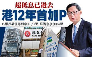 超低息年代已過去 香港12年來首度加息