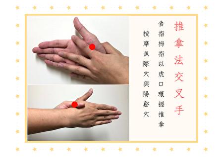 消手腕痠痛穴位-「魚際穴、陽谿穴」推拿要領。