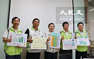 針對公園市場農工商業 建設處施政展活力