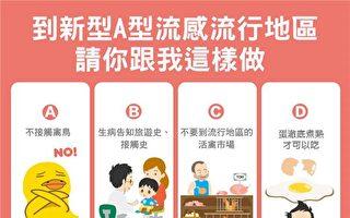 江苏女童染H5N6 疾管署提升旅游建议