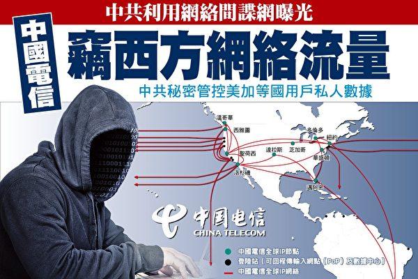 美方反制中共竊取知識產權的動作頻繁,除起訴十名包括中共國安在內的大陸黑客間諜、制裁大陸晶片商——福建晉華外,中共最大央企巨頭、第三大電信公司——中國電信,也被揭劫持西方關鍵網絡,從事黑客間諜活動。(大紀元合成圖)