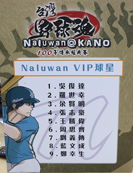 Naluwan VIP球星9位。