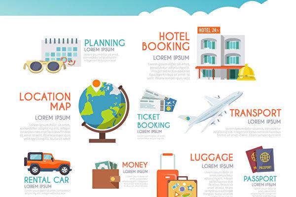 旅行初創公司正流行 成創投界新寵兒