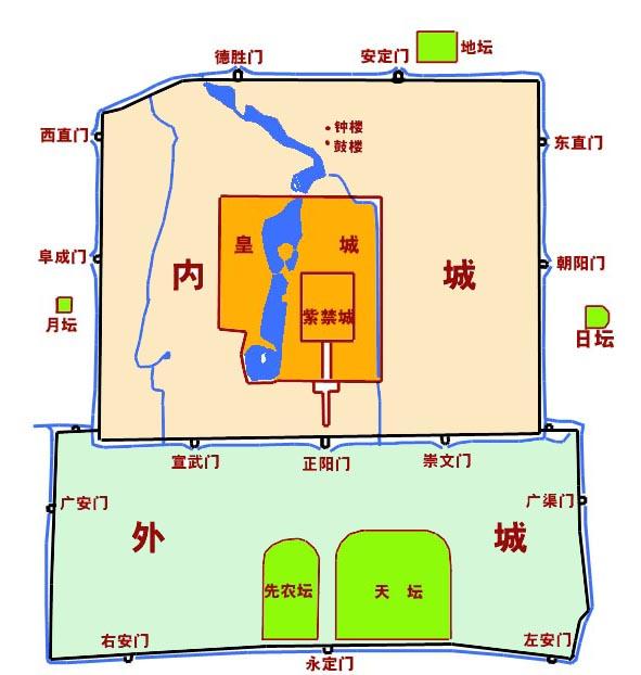 北京城池平面圖。(公有領域)