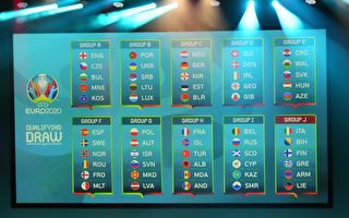2020年歐洲足球盃預選賽分組結果揭曉