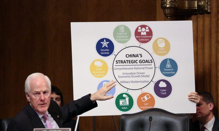 美參院聽證:中共是美國和世界的最大威脅