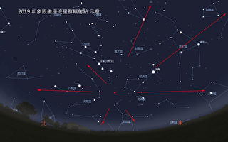 新年伊始 观赏流星雨、日偏食与金星西大距