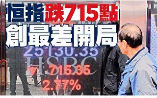 恆指單日跌715點 創港股史上最差開局