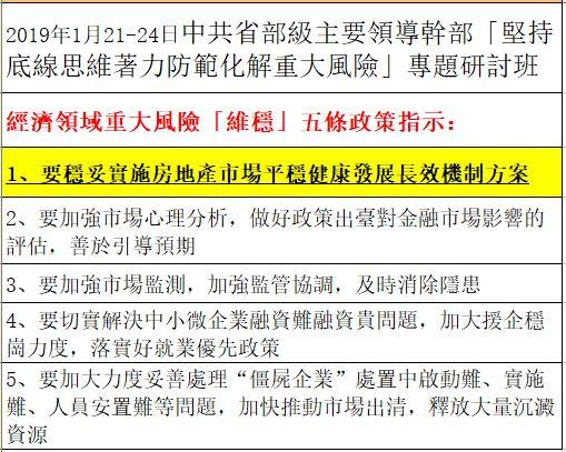 2019年1月,中共在黨政軍一把手的研討班上,提出經濟維穩5指示。(大紀元製圖)