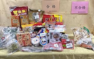 新年应景食品查验  木瓜、菜豆农药超标