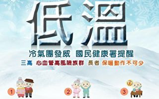 冷气团发威  竹市卫生局教民众五招度寒害