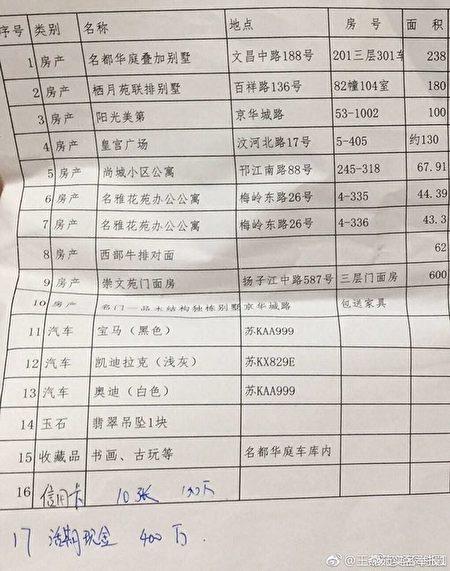 王燕茹舉報信中黃家父子的財產。(受訪者提供)