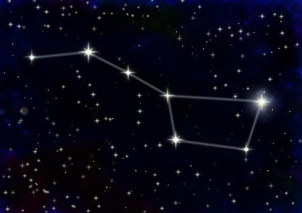 北斗七星的中國星名由鬥口至斗杓連線順序為天樞、天璇、天璣、天權、玉衡、開陽和瑤光。古名依序為貪狼、巨門、祿存、文曲、廉貞、武曲、破軍。(shutterstock)