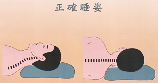 正確的睡眠姿勢。(談古論今話中醫提供)
