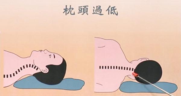 枕頭過低對脊椎的影響。(談古論今話中醫提供)