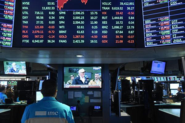 投資人近關情怯 美股成交量創七個月新低