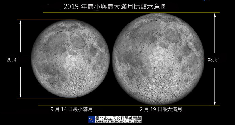 百年難得一見 元宵節巧逢最大滿月